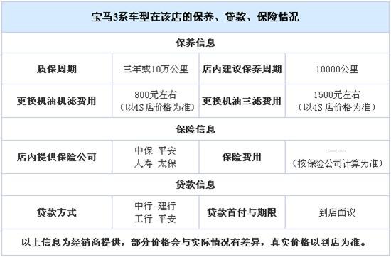 宝马3系现车优惠12.8万 来店价优可谈 中国汽车交易网
