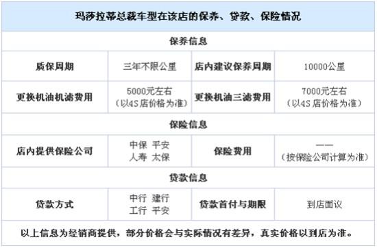 玛莎拉蒂总裁特价优惠110万 来电价优 中国汽车交易网