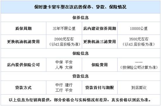 2015款卡宴最高优惠42.9万 现车价优 中国汽车交易网