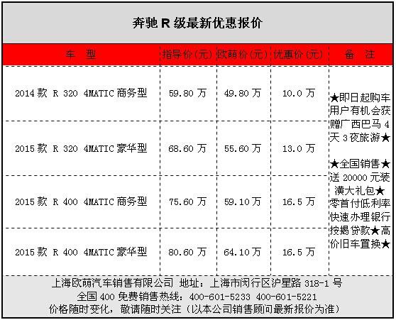 奔驰R级现车让利16.5万 来电价优可谈 中国汽车交易网