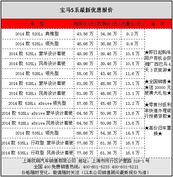 进阶中大型车的选择 E级/5系价优直降30万 中国汽车交易网