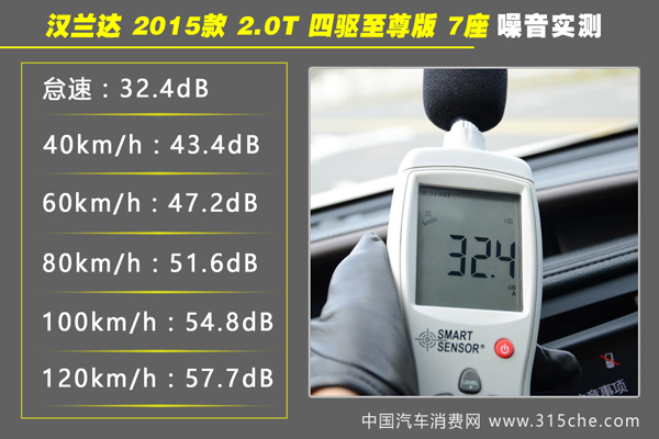 百公里加速9.2秒 测15款广丰汉兰达2.0T【图】_车猫网