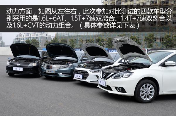 汽车属于v汽车:品牌荣威i6大众朗逸对比轩逸现代领动发动机宝利格赛道日产哪个车型图片